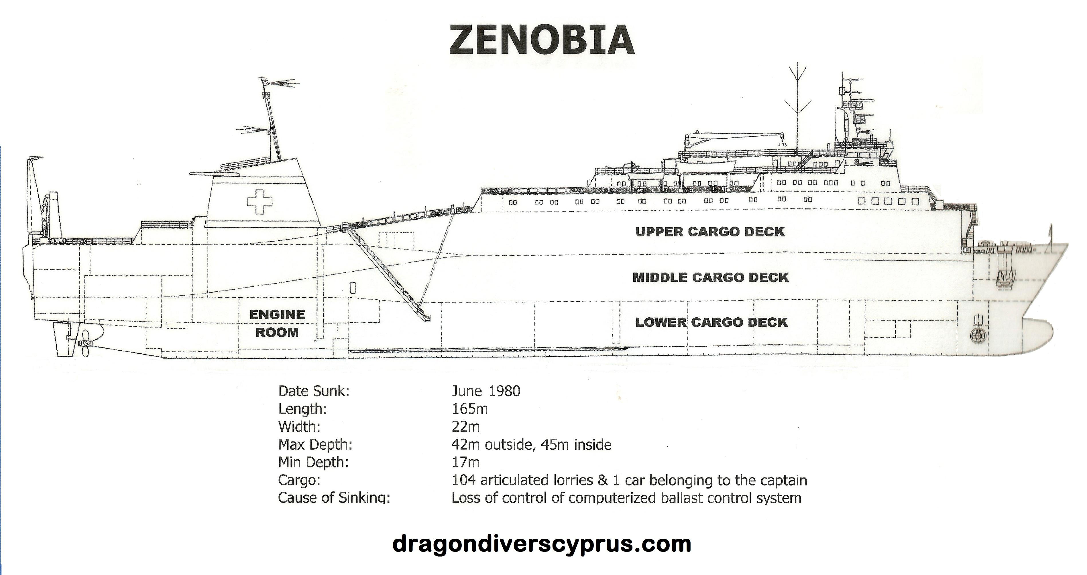 Zenobia-Advert-Board-2