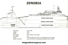 Zenobia-Advert-Board-2